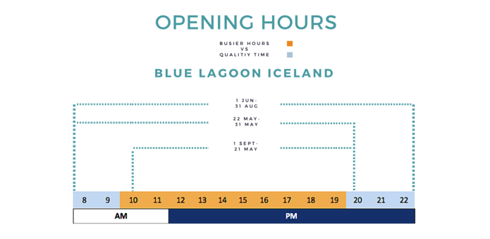 blue-lagoon-opening-time