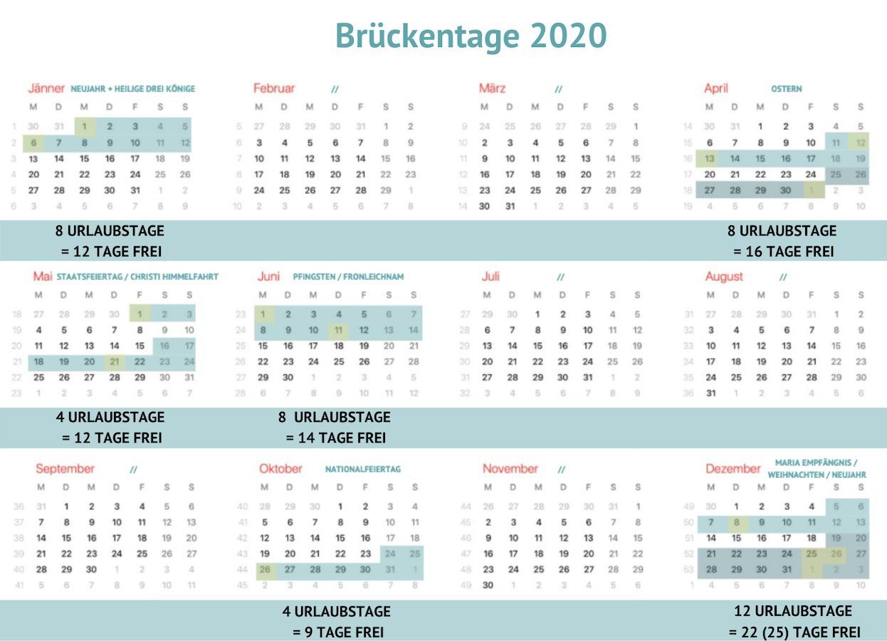 Urlaubsplanung 2020